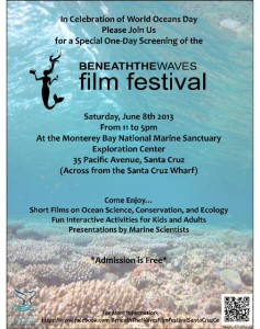 Beneath the Waves Film Festival @ Monterey Bay National Marine Sanctuary Exploration Center