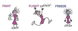 EFT_fight-flight-freeze Emotionally Focused Therapy Times Publishing Group Inc tpgonlinedaily.com