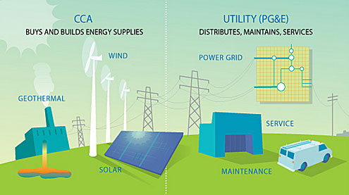 McPherson_MBCP-Diagram Energy Project Times Publishing Group Inc tpgonlinedaily.com