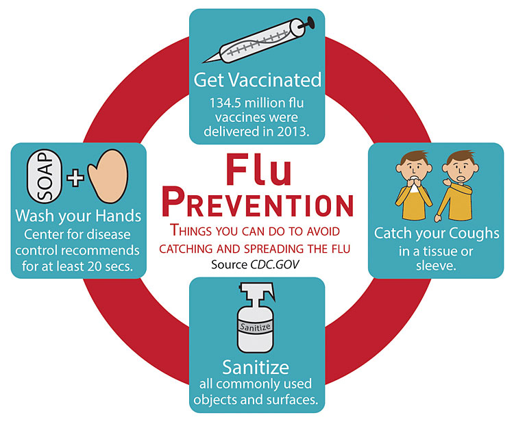 Flu for 2018 Times Publishing Group Inc tpgonlinedaily.com