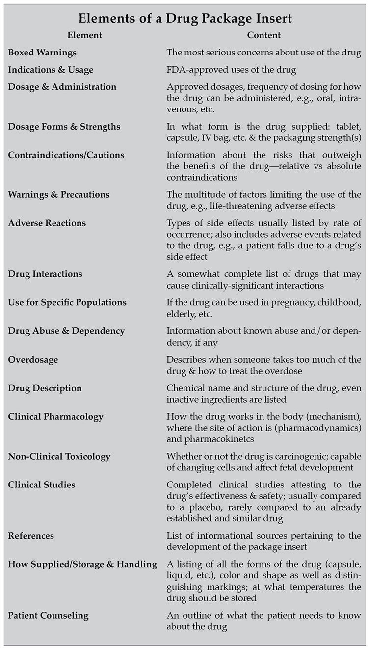 Drug Information Times Publishing Group Inc tpgonlinedaily.com